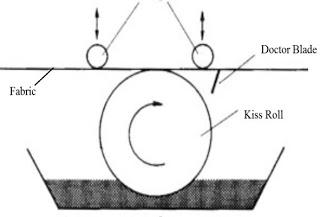967948d6 Denne trykkemetoden anvendes til fleksible emballasjefilmer, laminater og  papir. Trykkevalsen er av stål som er kobberbelagt og forkrommet.